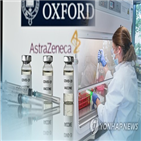 백신,추가,승인,투약,아스트라제네카,효과,방식,임상시험