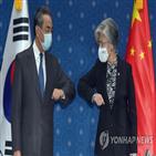 중국,한국,관계,한중,방한