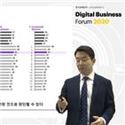 디지털,기업,파트너,제휴,시장,사업