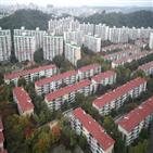 대책,부동산,국민,목동,정부,아파트