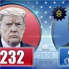 캠프,트럼프,소송,대통령,주장,선거,연방,투표