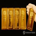 온스,이후,내년,금값