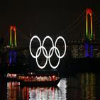 도쿄올림픽,대회조직위,비용,코로나19,조직위,연기,추가