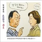 그림,박재동,윤석열,화백