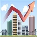 영업이익,증가,실적,전망,상장사,코스피,작년