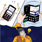 디스플레이,스마트폰,폴더블폰,출시,특허,화면,업계