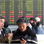 중국,노년층,퇴직연령,경제활동,정년,대책,정부,이상