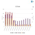 매출,면세점,중국,국내,한국