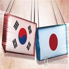 일본산,관세,반덤핑,일본,한국,정부,분쟁