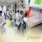 임상시험,참여,코로나19,임상시험지원재단