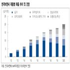 매출,내년,톡신,신제품,한국비엔씨