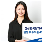 펀드,한국형,경우,삼성