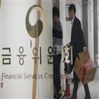 감사원,한국거래소,국회,공공기관,금융위