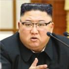 북한,김정은,경제,당대회,지도,코로나19,환율