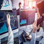 증권거래소,거래,베트남,투자자,규정