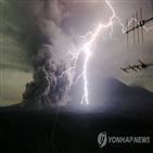 화산,주민,높이,화산재,대피,인도네시아