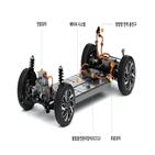 충전,전기차,상무,800v,기술,개발,400v,플랫폼,적용
