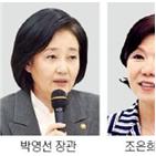 서울시,내년,출마,장관,보궐선거