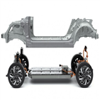 전기차,배터리,충전,차량,시스템,플랫폼,적용,전용,모터,현대차그룹