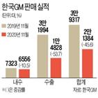 한국,노조,파업,철수,부결,합의안,지난달