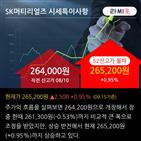 발광소재,삼성증권