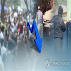 소득,불평등,비중,경제적,실업,부동산
