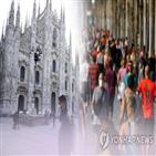 경제,이탈리아,코로나19,성장률,회복세