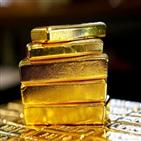 금값,부양책,전망,달러,코로나,단기