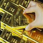 금값,상품,투자,현물