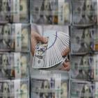 환율,하락,달러,미국,위험자산