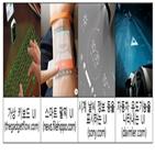 화상디자인,특허청,신기술