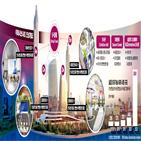 온라인,타워,이스,전시,3D,행사,전시장,오프라인,플랫폼