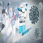 안전성,임상시험,임상,백신,평가,코로나19,환자,대상,연구,성인