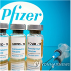 백신,화이자,연내,5천만,출시량,코로나19