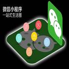 프로그램,미니,중국,한국기업,시장,이커머스,플랫폼,기업