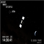 캡슐,소행성,하야부사2,일본