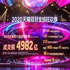 알리바바,중국,거래액,올해,11일,쇼핑,축제,11·11,플랫폼,규제
