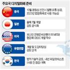 중앙은행,디지털화폐,디지털,중국,결제,미국