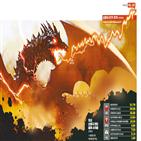 신흥국,인도,글로벌,중국,가장,내년,주식,수익률,시장,비중