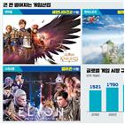 게임,중국,내년,시장,이용자,출시,전망,한국,올해,리니지