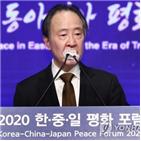 대사,도미타,주한,일본,외무성,미국,정권