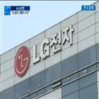 LG전자,주가,실적,예상,영업이익,저평가,전략,전망,증권가,오늘
