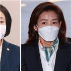 지지,후보,의원,서울시,박영선