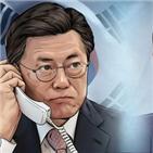 미국,일본,보고서,관계,구축,대만