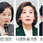 의원,후보,서울,지지,서울시,장관,민주당