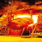 철광석,가격,중국