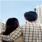 내년,전셋값,상승,주택,올해,집값,전망,서울,응답,가격