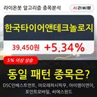 한국타이어앤테크놀로지,보이