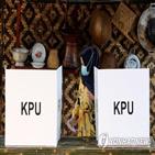 선거,대통령,인도네시아,조코위,시장,이날,코로나19,후보,아들,솔로