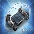 배터리,충전,전기차,퀀텀스케이프,전고체,개발